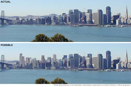 San Francisco Skyline: Actual And Proposed