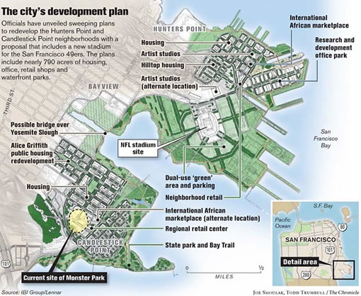 Chronicle graphic by Joe Shoulak and Todd Trumbull: The City's Development Plan