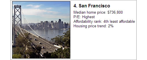 Forbes Most Overpriced: San Francisoc