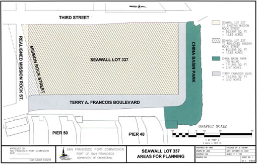 Request For Proposals For San Francisco's Seawall Lot 337