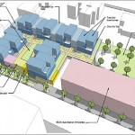 The (Re)Development And Design Of 1198 Fillmore And 1345 Turk