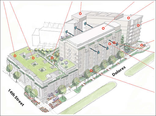 Drawings And Details For The Proposed Development Of 2001 Market