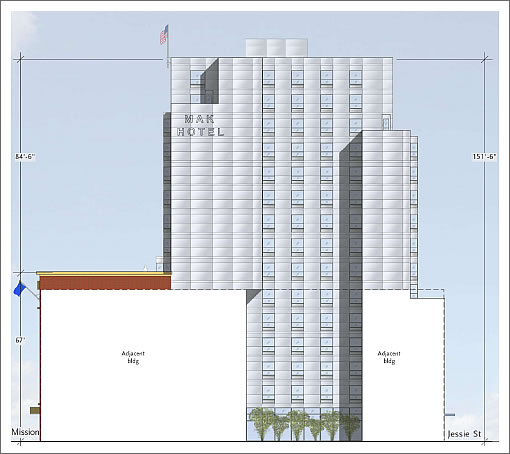 942 Mission Street: Proposed Eastern Elevation