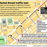 The Test Pattern For Tomorrows Six Week Market Street Closure