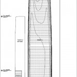 A Trio Of <strike>Renzo Piano</strike> SOM Towers At 50 First Street As Proposed