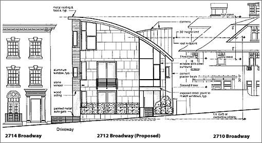 2710-2714 Broadway