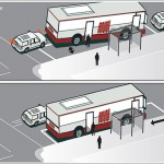 The Plan To Make Muni More Convenient, Reliable, And Attractive