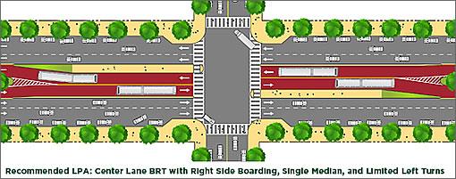 BRT Van Ness Design