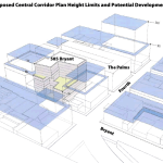 Bigger Plans For Bryant And Brannan Than Many Might Realize