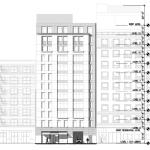 Plans For Twelve-Story Tenderloin Development Move Ahead