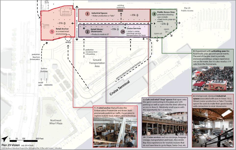Pier 29 Conceptual Plan