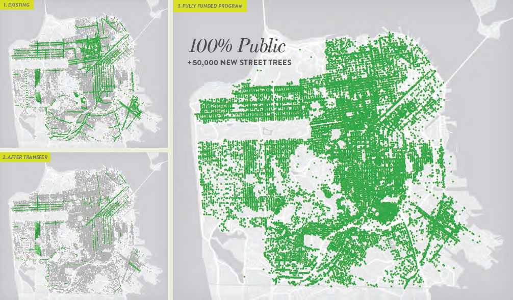 San Francisco's Street Tree Map