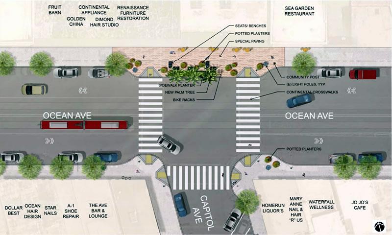 Ocean Avenue Corridor Activity Area