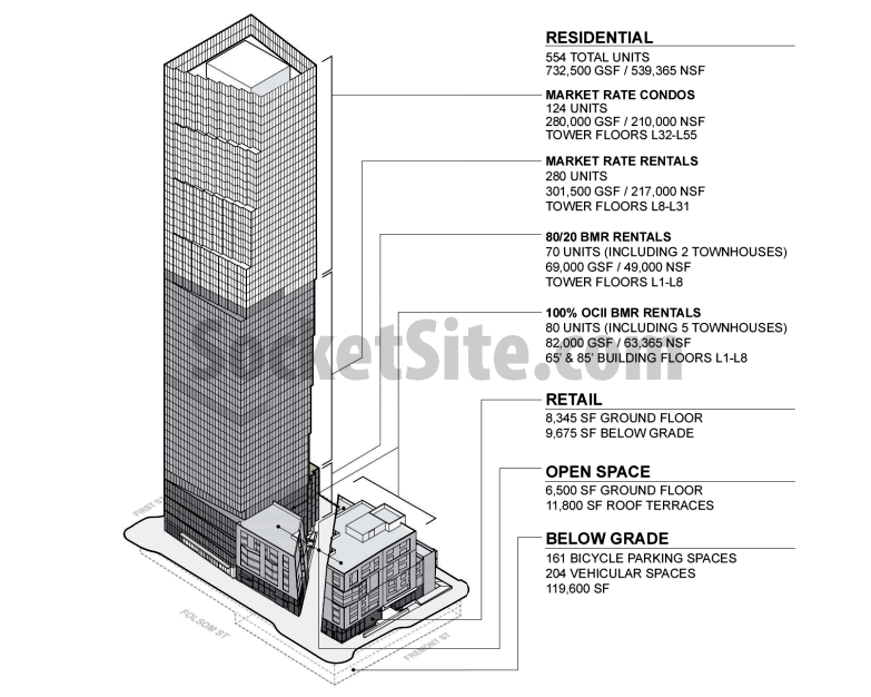 Transbay Block 8 Revised Plan