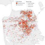 Analyst's Airbnb Findings And Recommendations For San Francisco