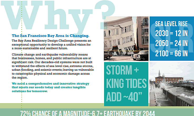 Bay Area Resiliency Design Challenge Overview