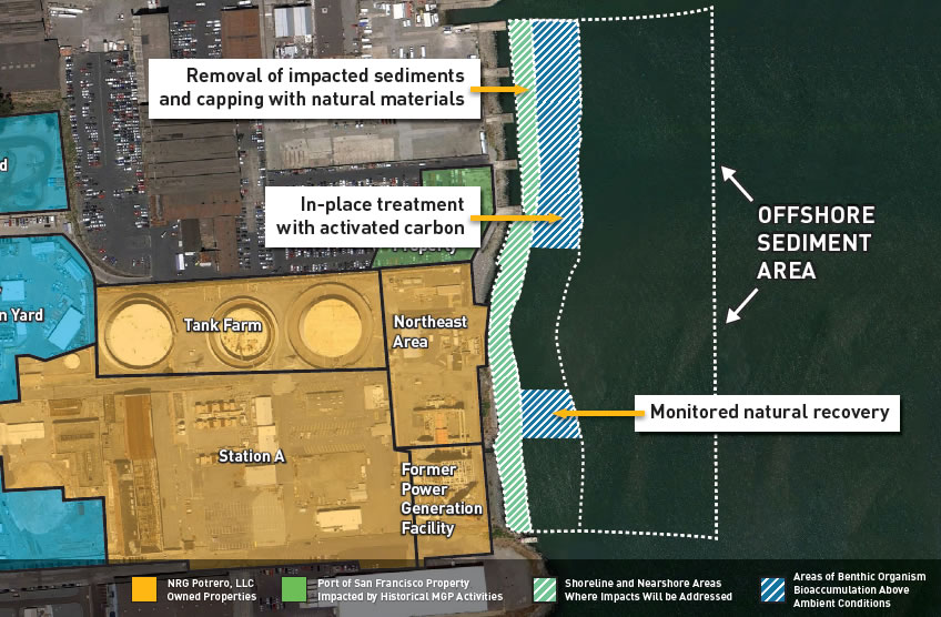 Potrero Power Plant Shoreline Cleanup Plan