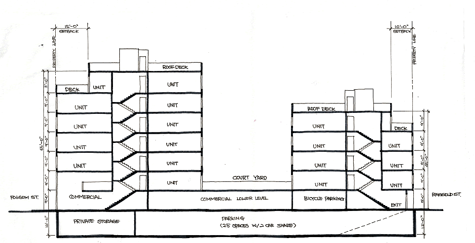 1245 Folsom Building Section