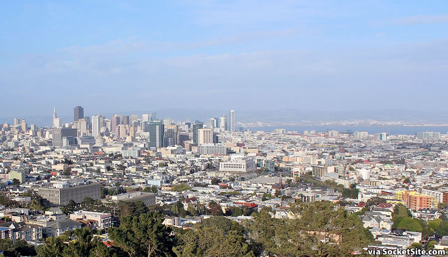 The Hub from Corona Heights: Existing View