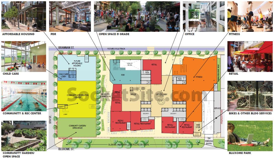88 Bluxome: Site Plan