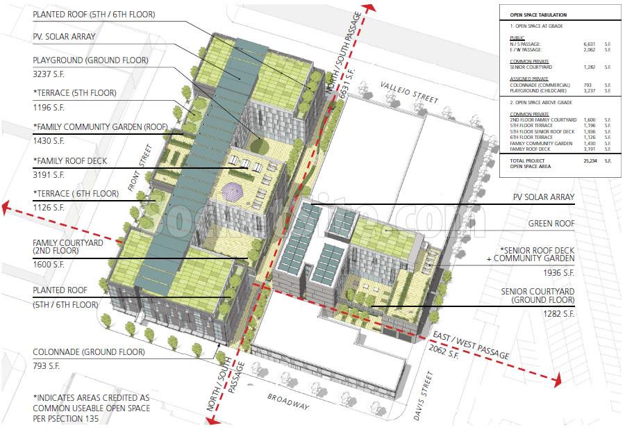 88 Broadway Aerial Plan