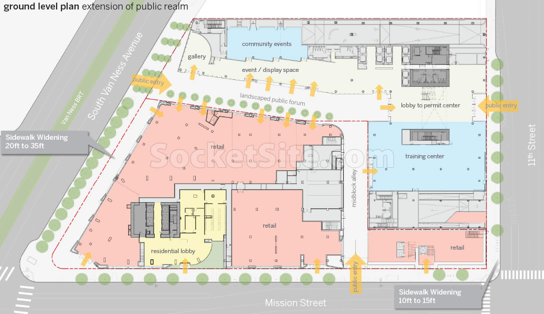 1500 Mission Street Site Plan