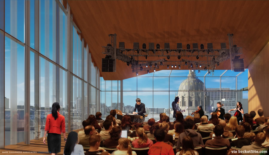 200 Van Ness Avenue Rendering - Performance Space