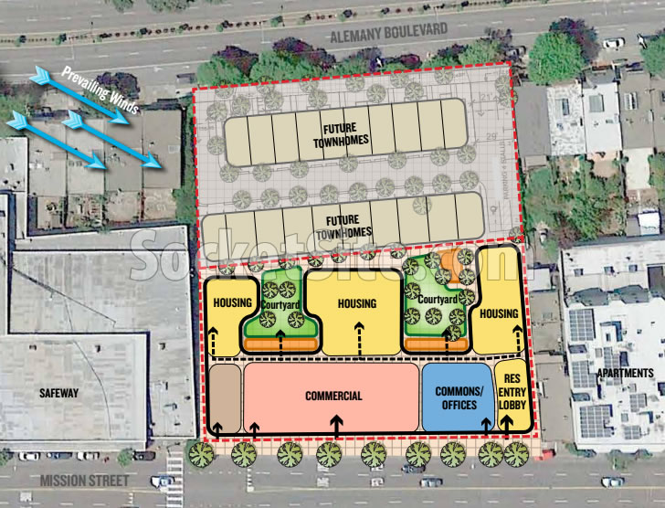 4840 Mission Street Site Plan