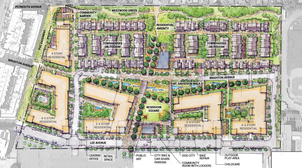 Balboa Park Reservoir Proposal - Related - Design