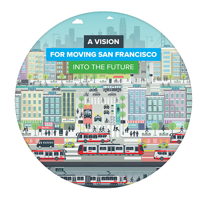 The Vision for Connecting SF and the City's Future