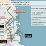 Tunneling to the Transbay: Most Likely Approach and Timing