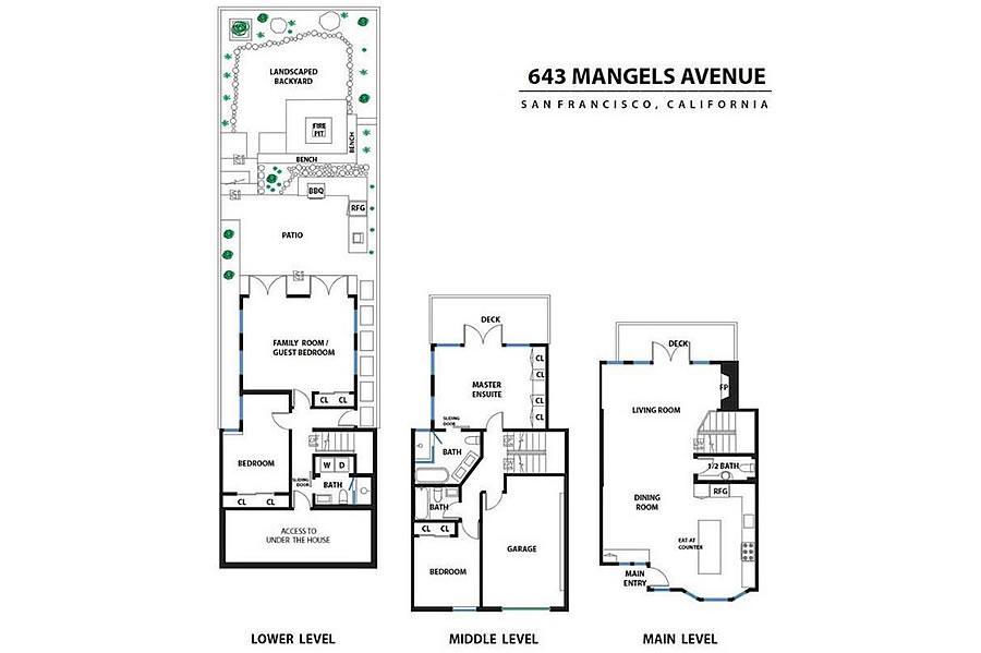 643 Mangels Avenue Floor Plan