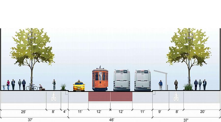 Better Market Street Design 2018 - Lanes