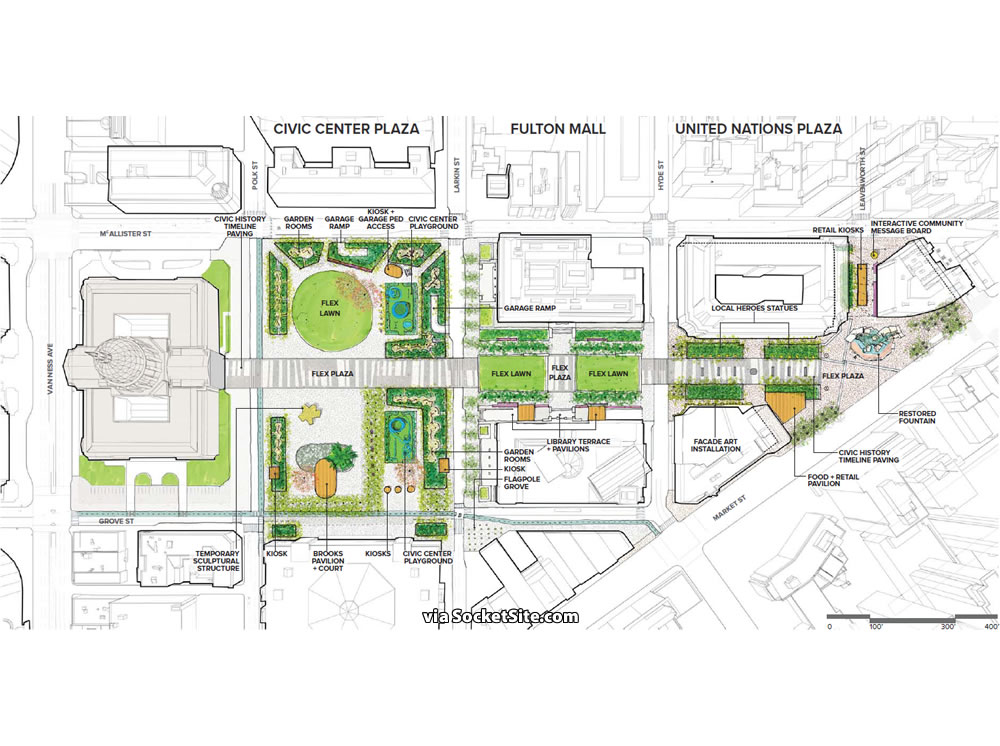 Civic Center Public Realm Plan Framework - Civic