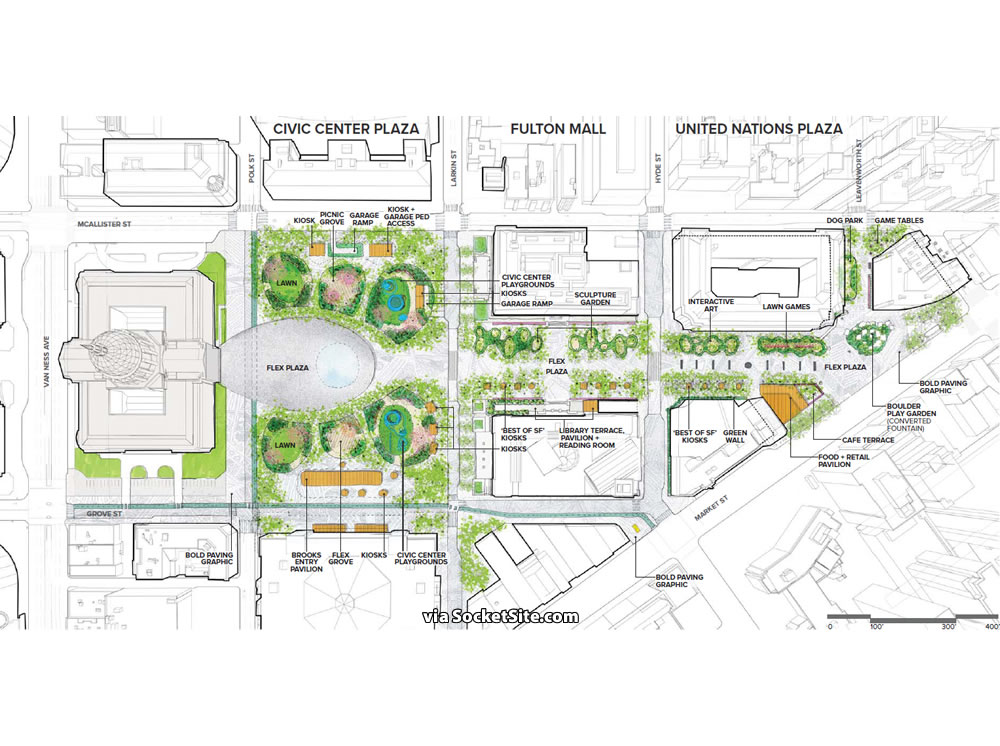 Civic Center Public Realm Plan Framework - Culture