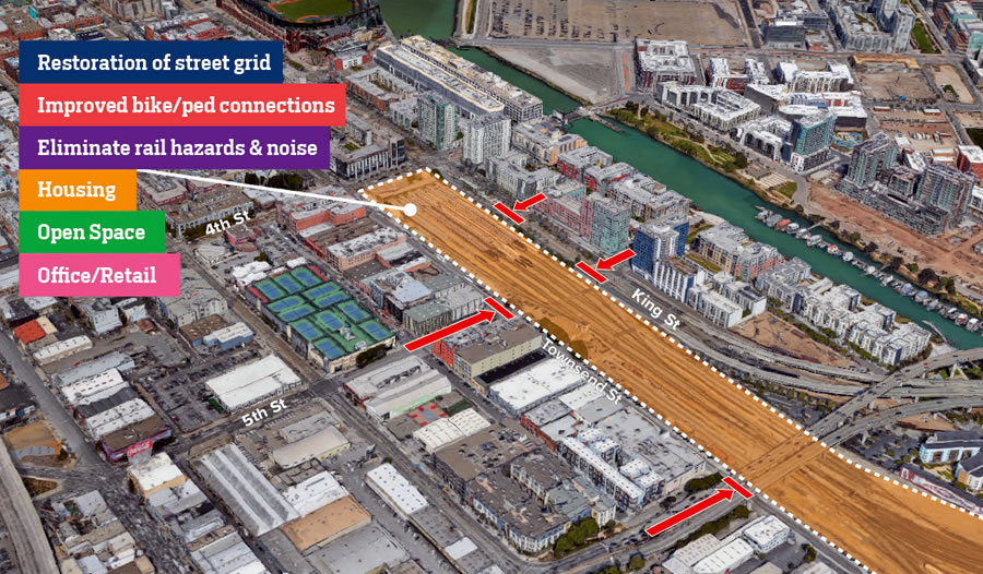 Results of SF's Railyard, Tracks and I-280 Redevelopment Study
