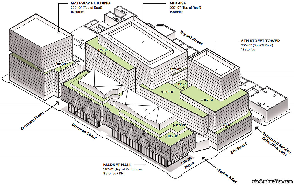 San Francisco Flower Mart Redevelopment Site Plan
