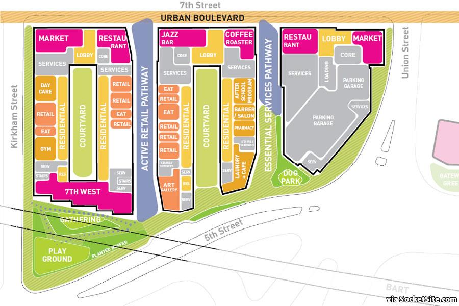 500 Kirkham Rendering 2019 - Site Plan