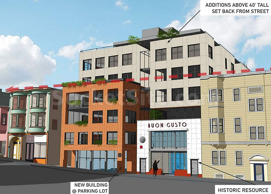 Supersized Plans for North Beach Factory Site Rendered Anew