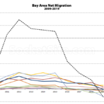 Babies Kept San Francisco's Population from Falling in 2019