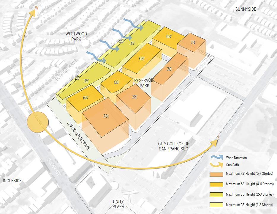 Balboa Park Reservior Plan - Heights