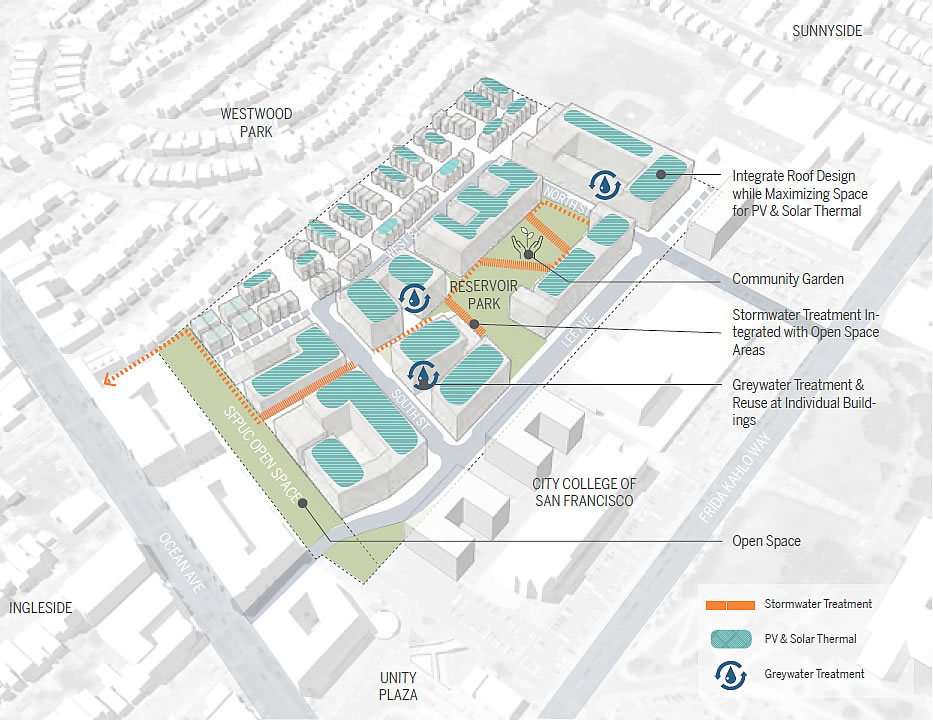 Balboa Park Reservior Plan - Parks and PV