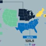 Pending Home Sales Rebound Nationwide
