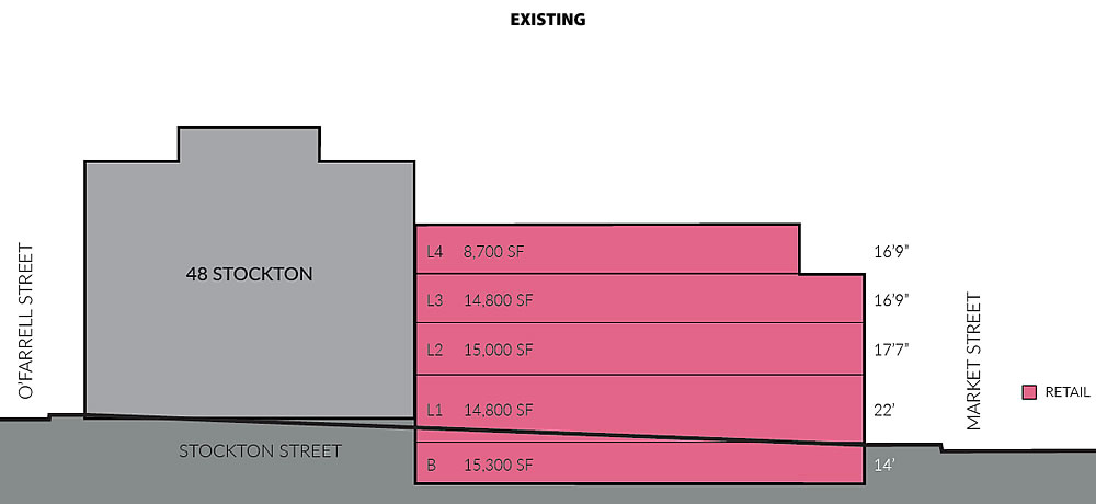 2 Stockton Street Section - Existing