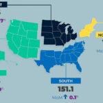 Pending Home Sales in the U.S. Slip One Percent