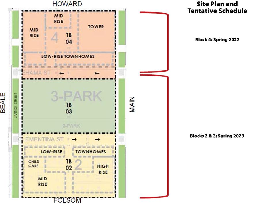 Temporary Terminal Site Plan