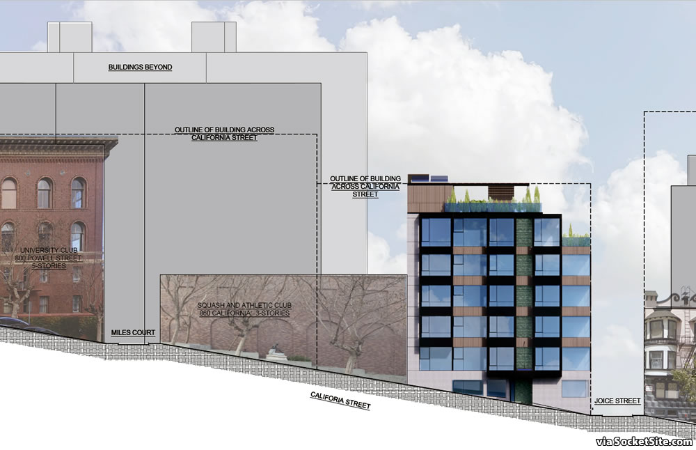 842 California Street Rendering - Context