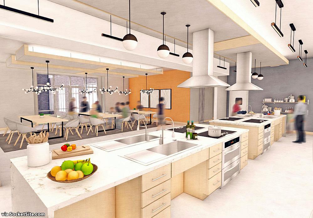 401 South Van Ness Rendering 2021 - Community Room