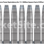 Visualizing All the Vacant Office Space in San Francisco